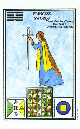 Page of Swords Tarot Card Meaning, Symbolism and Interpretation